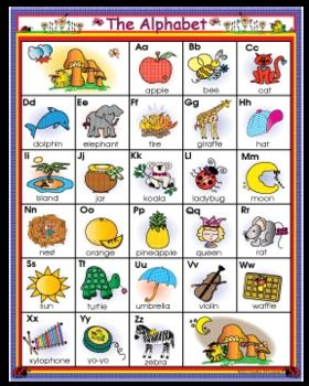 FREE Alphabet Chart ~ For A Third Grader To Keep In A Folder To Help With