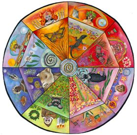 We are using a Wheel of the Year adapted to the Southern Hemisphere and modified to acknowledge the seven Indigenous seasons for South East Australia.
