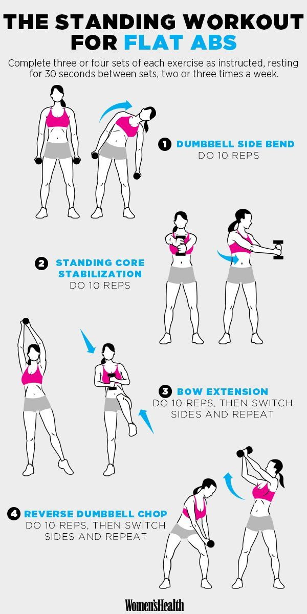 Sometime you just don't want to do crunches.  Here are four killer moves for getting those flat abs you've always wanted without sitting on the ground!  To learn how to choose the proper dumbbell weight for these exercises, visit @Nisfit's card here: http://www.vingle.net/posts/554821   1. Dumbbell Side Bend - 10 Reps  2. Standing Core Stabilizer - 10 Reps  3. Bow Extension - 10 Reps Each Side  4. Reverse Dumbbell Chop - 10 Reps Each Side