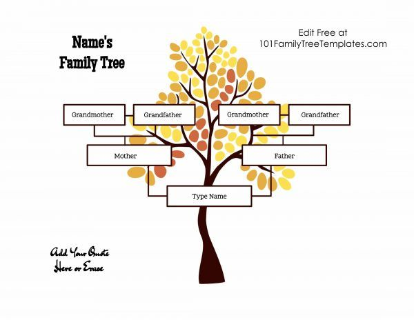 free family name - Josemulinohouse - ms office family tree