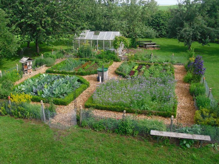 Edible landscaping kitchen garden jardin potager for Jardin 00 garden