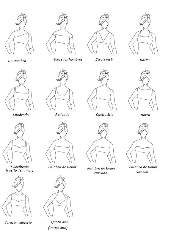 Tipos de escote