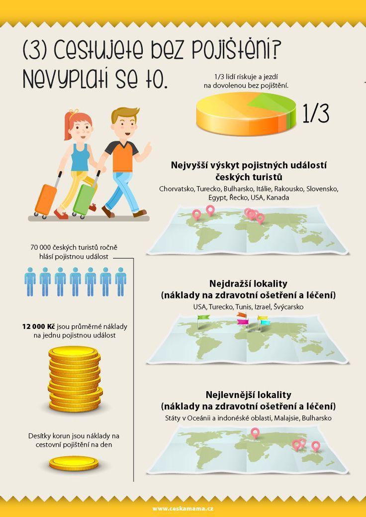 infografika-pojisteni4