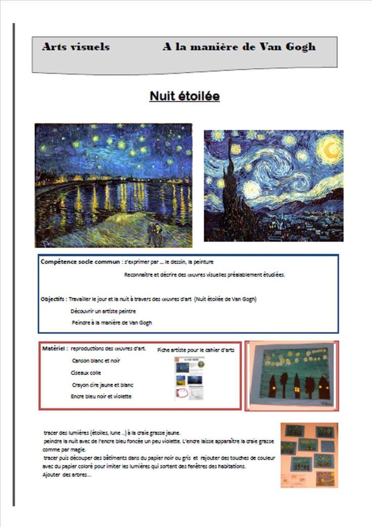 Nuit étoilée à la manière de Van Gogh - L'école de p'tit loup