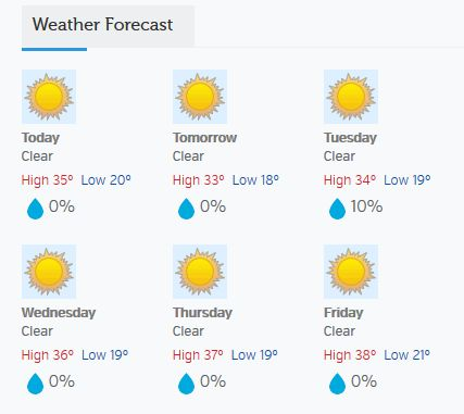 SUNDAY 18th June - 0515hrs Local Weather Forecast The warmest day over the next 25 days in Los Alcazares is forecast to be 23rd June at 30C (86F) and the warmest night on 23rd June at 23C (73F). The average temperature over the next 25 days is forecast to be 27C (81F) . The average for June is 22C (71F) in Los Alcazares. For live hour-by-hour weather updates please visit our website (Murcia247.com) Home Page