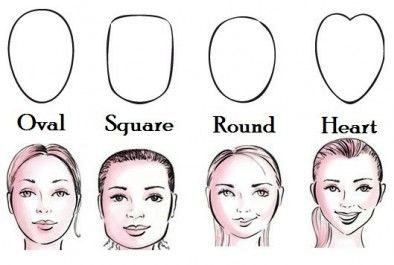 Find The Perfect Eyeglasses For Your Face Shape With
