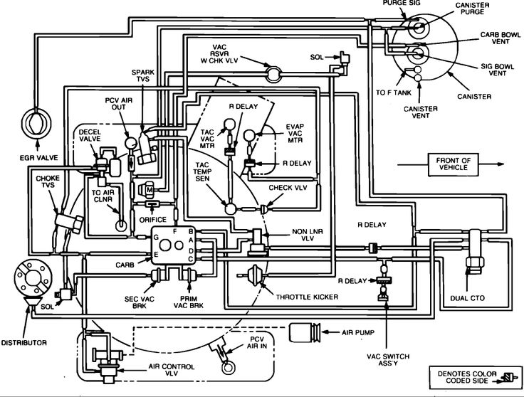2.8L vacuum lines. Jeep, Diagram