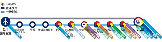 KORAIL空港鉄道 :韓国観光公社公式サイト