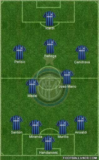 F.C. Internazionale football formation