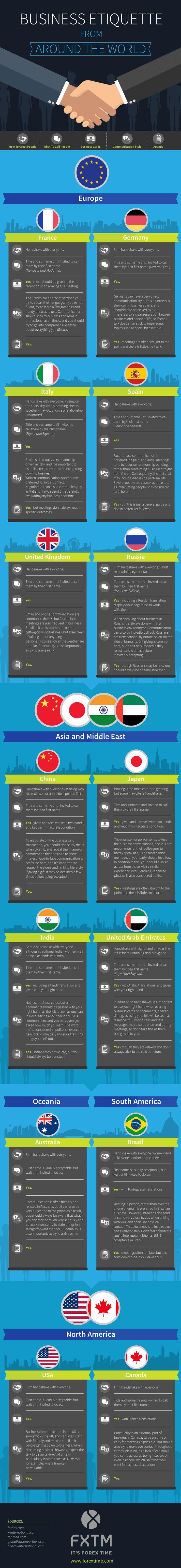 Tipps zu Business-Knigge weltweit #Infographic #Business #Travel