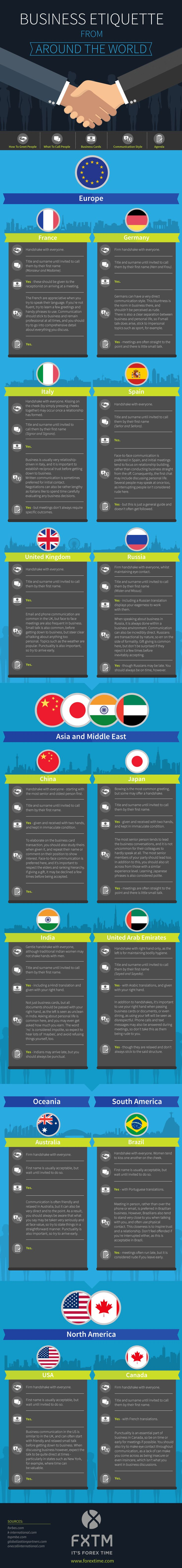 Business Etiquette from Around the World #Infographic #Business #Travel