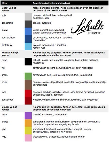 Kleurkaart zakelijke herenkleding
