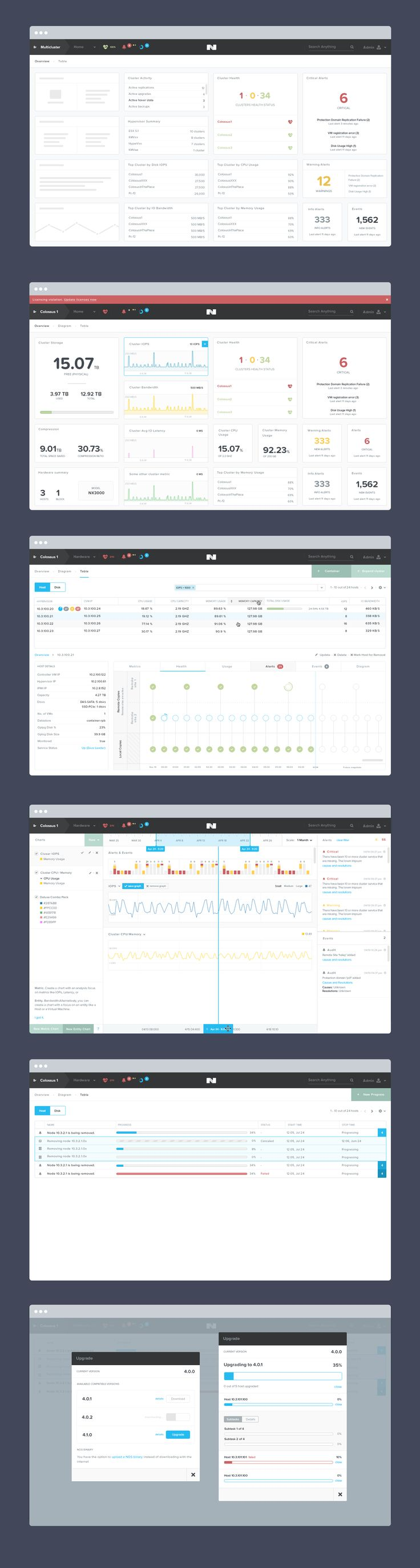 Nutanix Design Iteration Presentation