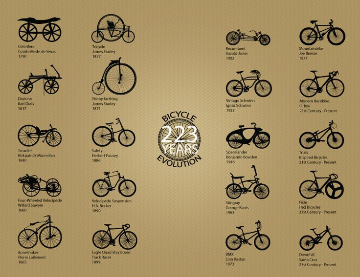 1000+ images about Bike and design on Pinterest   Fixed gear ...