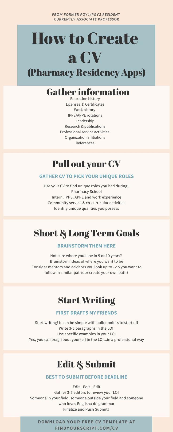 How to Create Curriculum Vitae (CV) with FREE template in