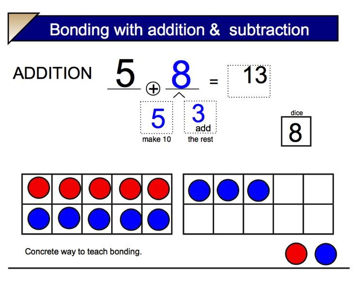 math worksheet : 48 best singapore math images on pinterest  teaching math  : Singapore Math 5th Grade