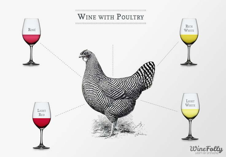 The sauce will greatly affect the flavor of the meat, here are some great wines to try with lighter and more delicately flavored poultry