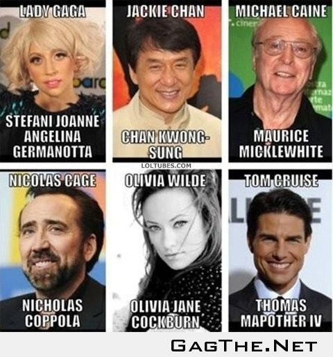 Celebrities  Their Real Names