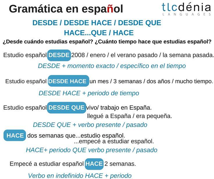 Expresiones para el tiempo / duración: desde / desde hace / desde que / hace... que / hace. Spanish expression for time and duration.