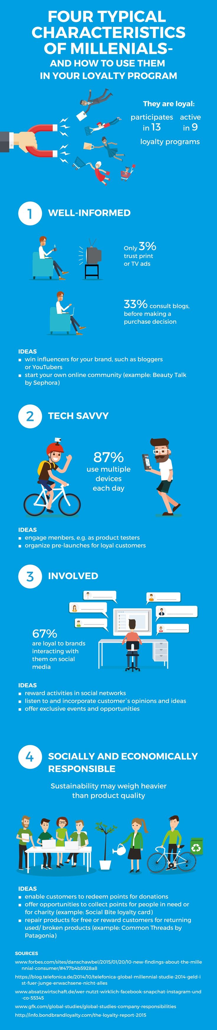 best images about generation y future of work infographics on loyalitaumlt fuumlr die generation y