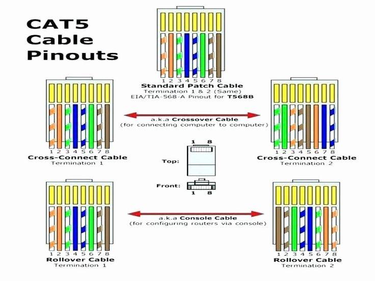 Printable Heart Diagram Cat6 Wiring Diagram B Wall Plate