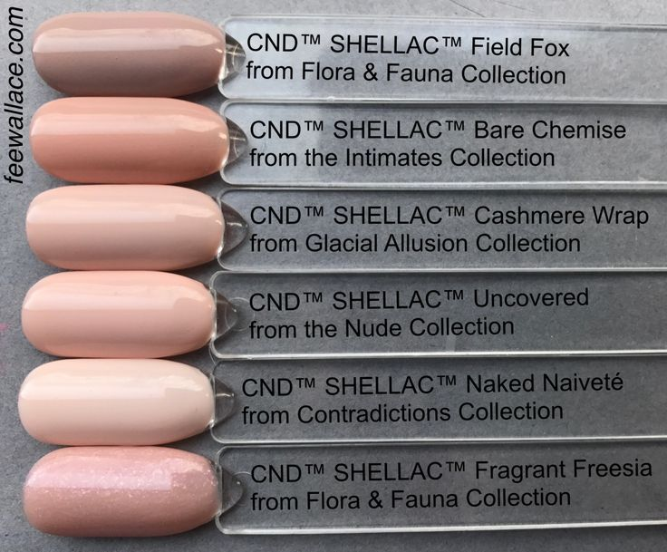 Shellac color Uncovered compared to other nude shades by Fee Wallace