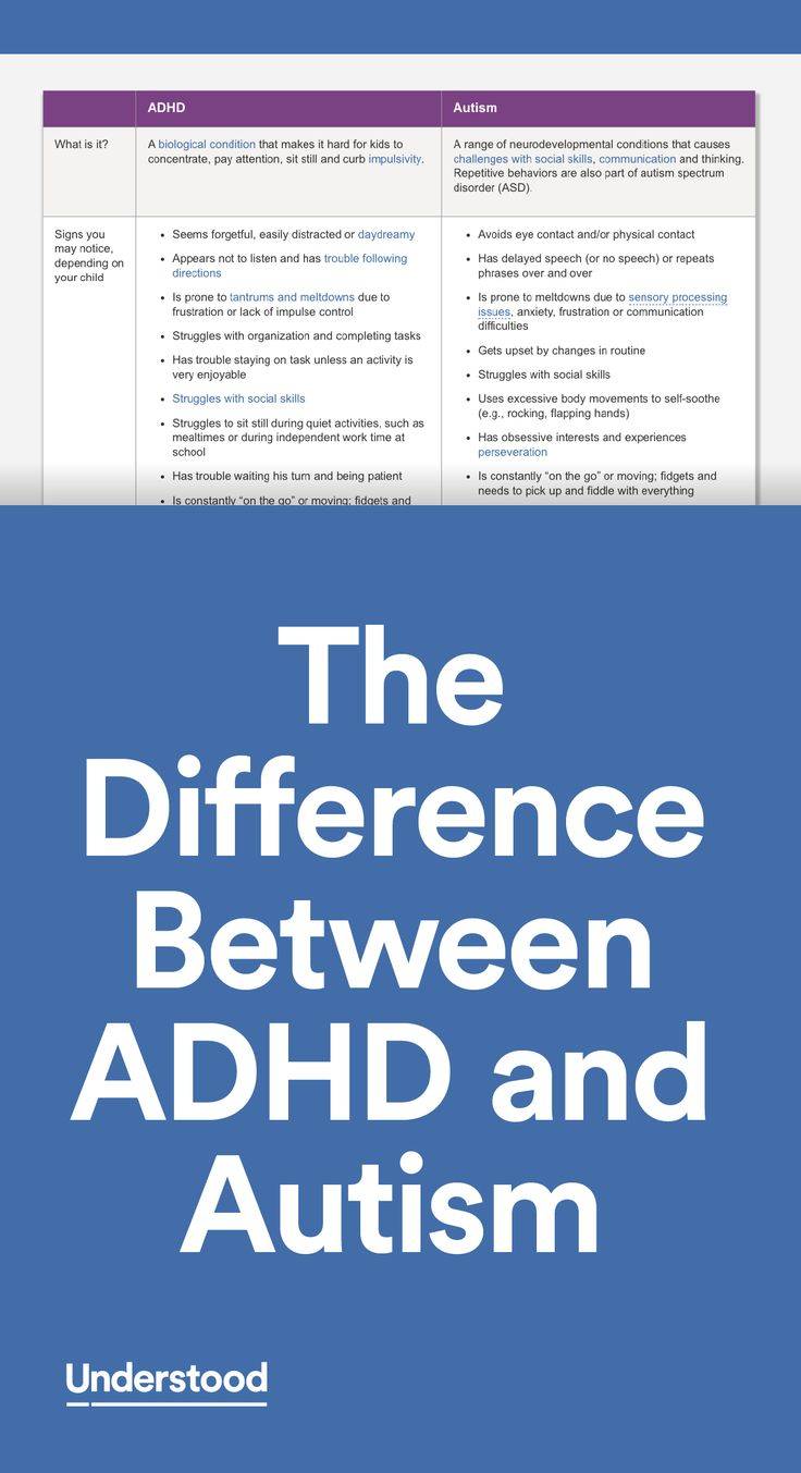 Trouble paying attention to people. Being constantly on the move. Invading personal space, not reading social cues well and having meltdowns. These can all be signs of both ADHD and autism.