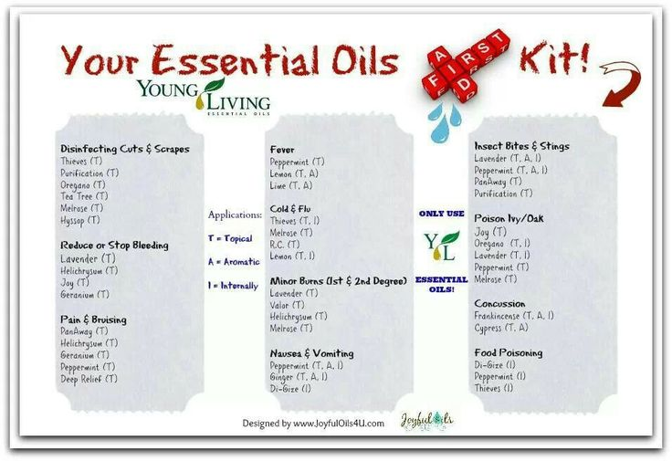 Essential oils everything