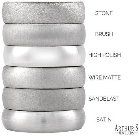 Men's Wedding Band Finishes and Textures | Arthur's ...