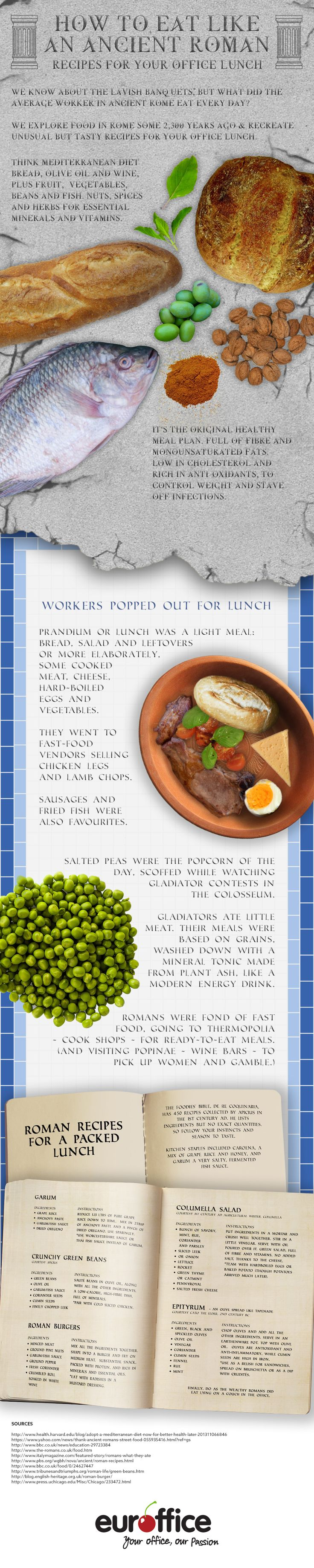 175 best great civilizations images on pinterest history history interesting ancient roman recipes for your office lunch infographic forumfinder Gallery