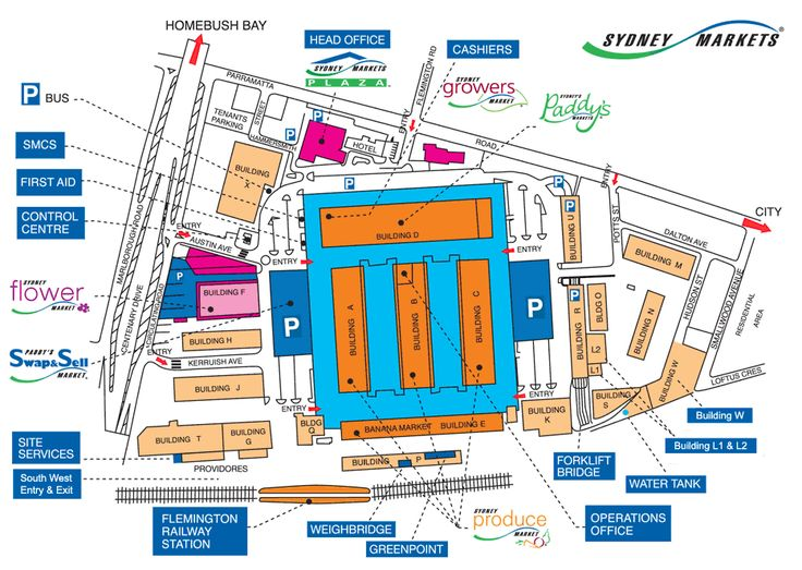 Know the ways in Sydney Markets through this map