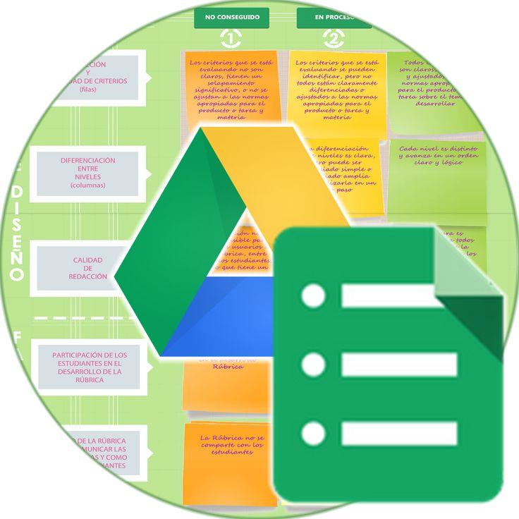 Evaluar los proyectos con RÚBRICAS, apoyados por Google Forms | Princippia, Innovación Educativa