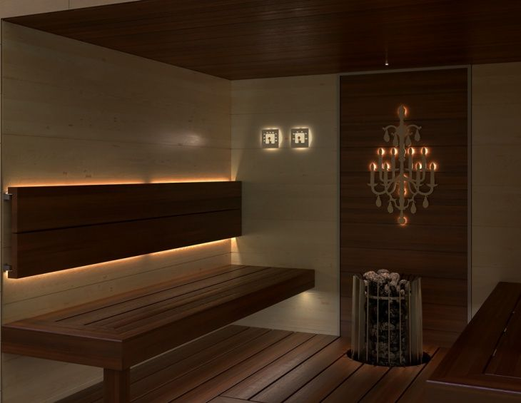 Sauna Linear, mittarit ja Candela