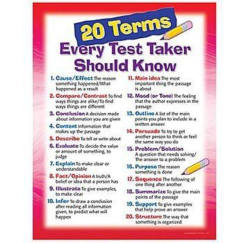 20 Terms Every Test Taker Should Know Poster