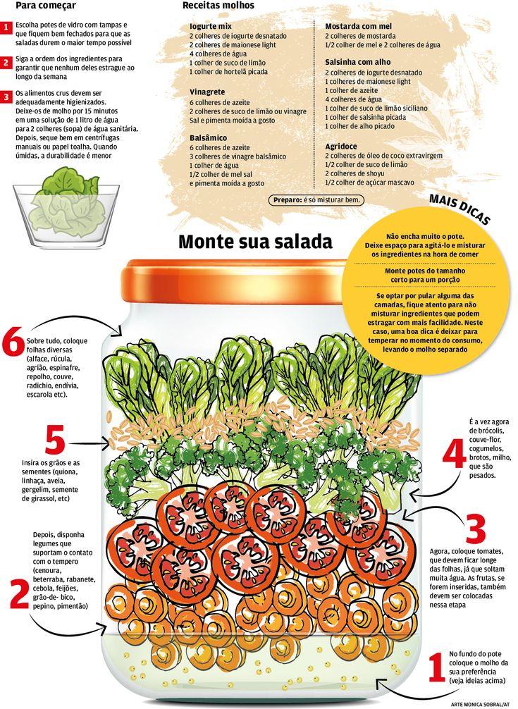 Salada no vidro com receitas de molhos