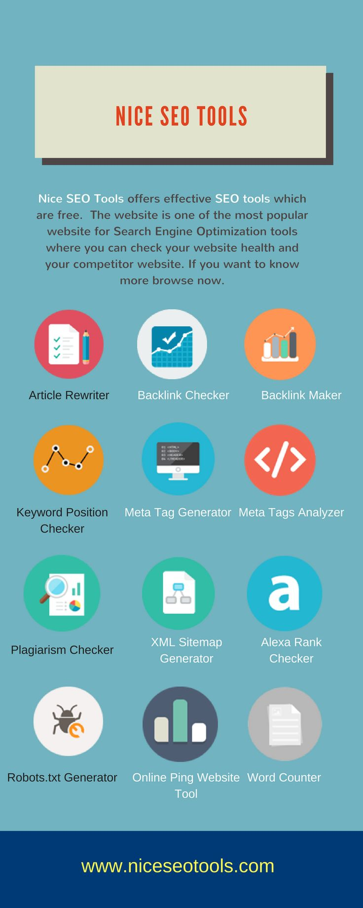 If you are looking for perfect website analyzer tools, then look no further for your need and browse now www.niceseotools.com.  Nice SEO Tools is offering free SEO tools like Backlink Maker, Meta Tag Generator, Article Rewriter, Plagiarism Checker, Keyword Position Checker, Robots.txt Generator, XML Sitemap Generator and other more.