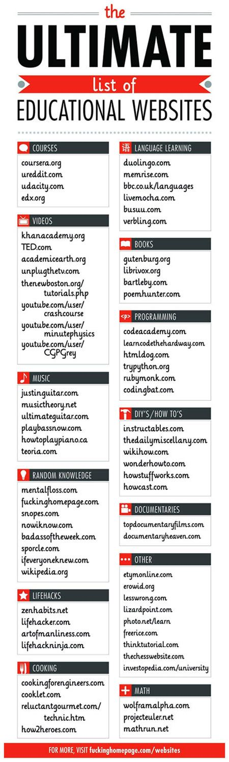 List of educational websites in one simple image. Go learn something new. - http://limk.com/news/list-of-educational-websites-in-one-simple-image-go-learn-something-new-141367935/