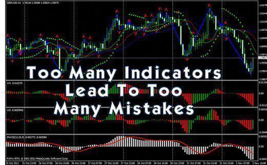 High Probability Trading Method Forex Trading Method Makes Money