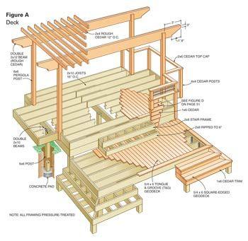 99 Best Deck Building Plans Images On Pinterest | Diy Deck, Deck Patio And  Backyard Decks