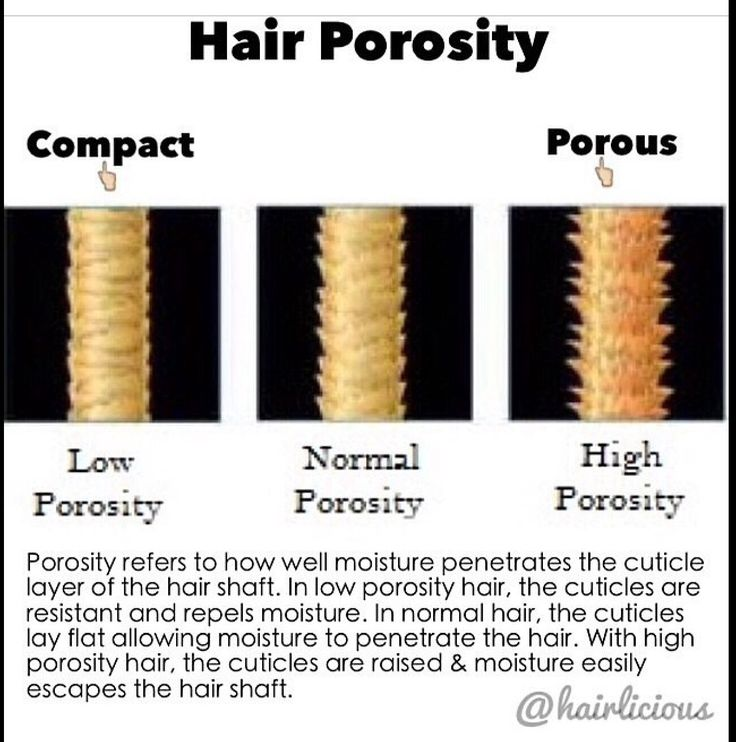 how to carry out porosity test on hair