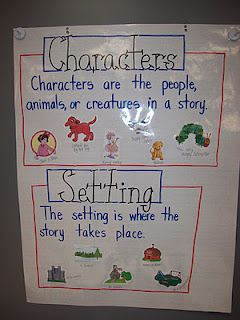 Mrs. Terhune's First Grade Site!: Great Anchor Charts!  I will make these for class!