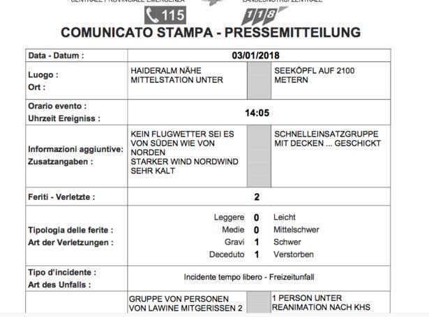 Mädchen stirbt unter Lawine – Die Neue Südtiroler Tageszeitung