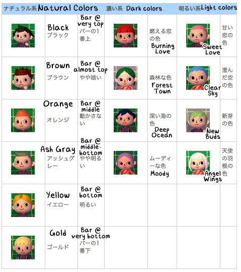Cheats, Hair Guide, Hair Color Guide, Animal Crossing 3Ds, Acnl Guides