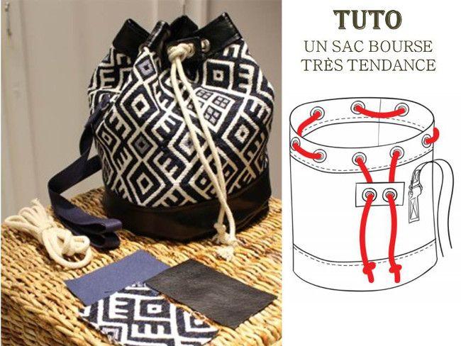 Idée créative : vous recherchez un modèle de sac pour tous les jours à coudre : besace, une pochette, un sac cabas, bowling, polochon ou multipoches