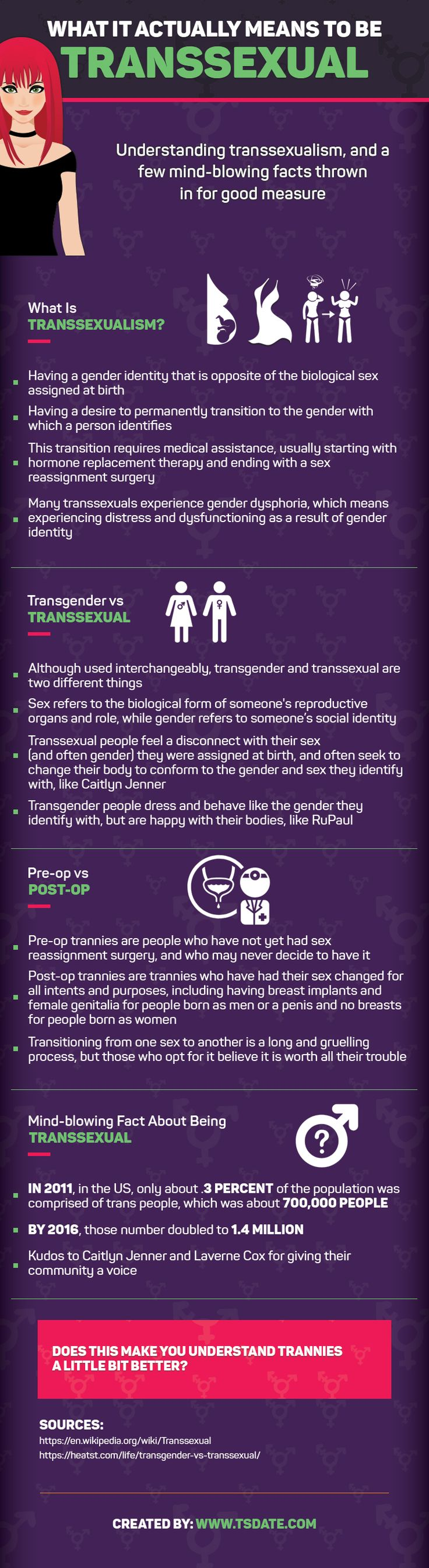 Before you dive into transsexual dating, you need to learn what it means to be transsexuals in the first place.