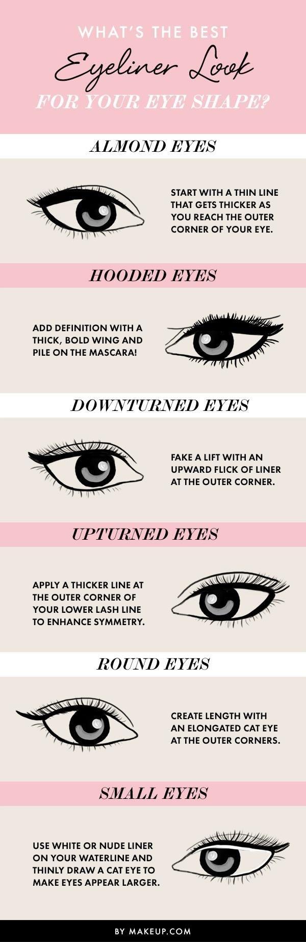 eyeliner-shapes