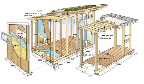 Gartenhaus Selber Bauen Bilder Of Bauplan Gartenhaus