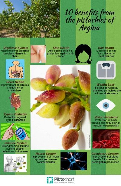 Infographics: 10 benefits from the pistachios of Aegina