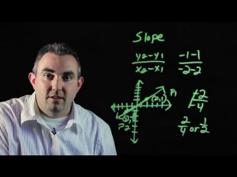 How to Find the Gradient on a Straight Line Graph : Algebra, Geometry & Other Math Tips