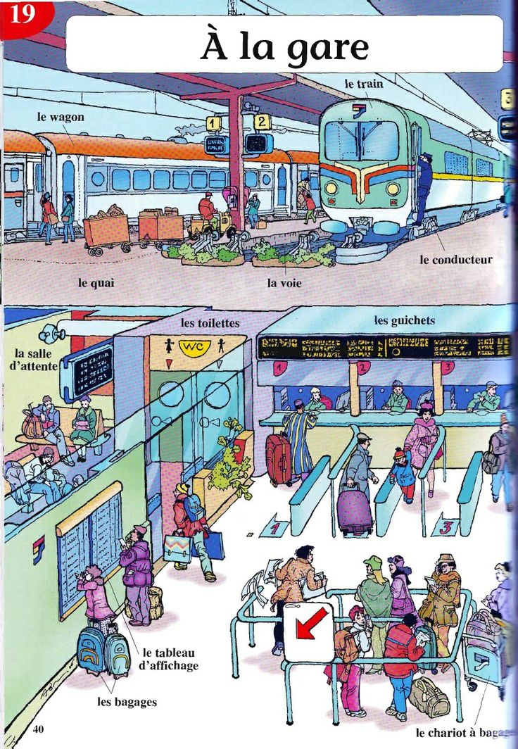 In Chapter 9, the train vocab is just like the airport vocab. The train travel information has some vocabulary words that are self explanatory.